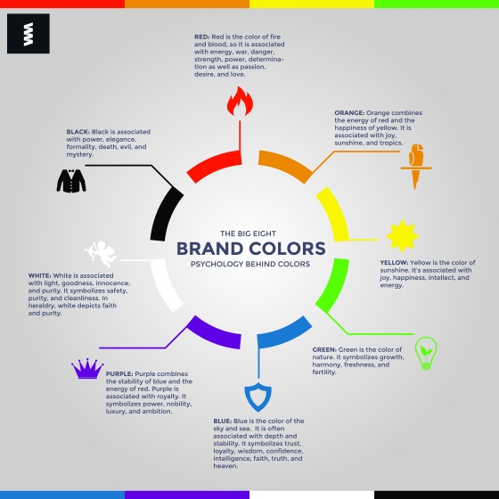 Brands and colours go hand in hand