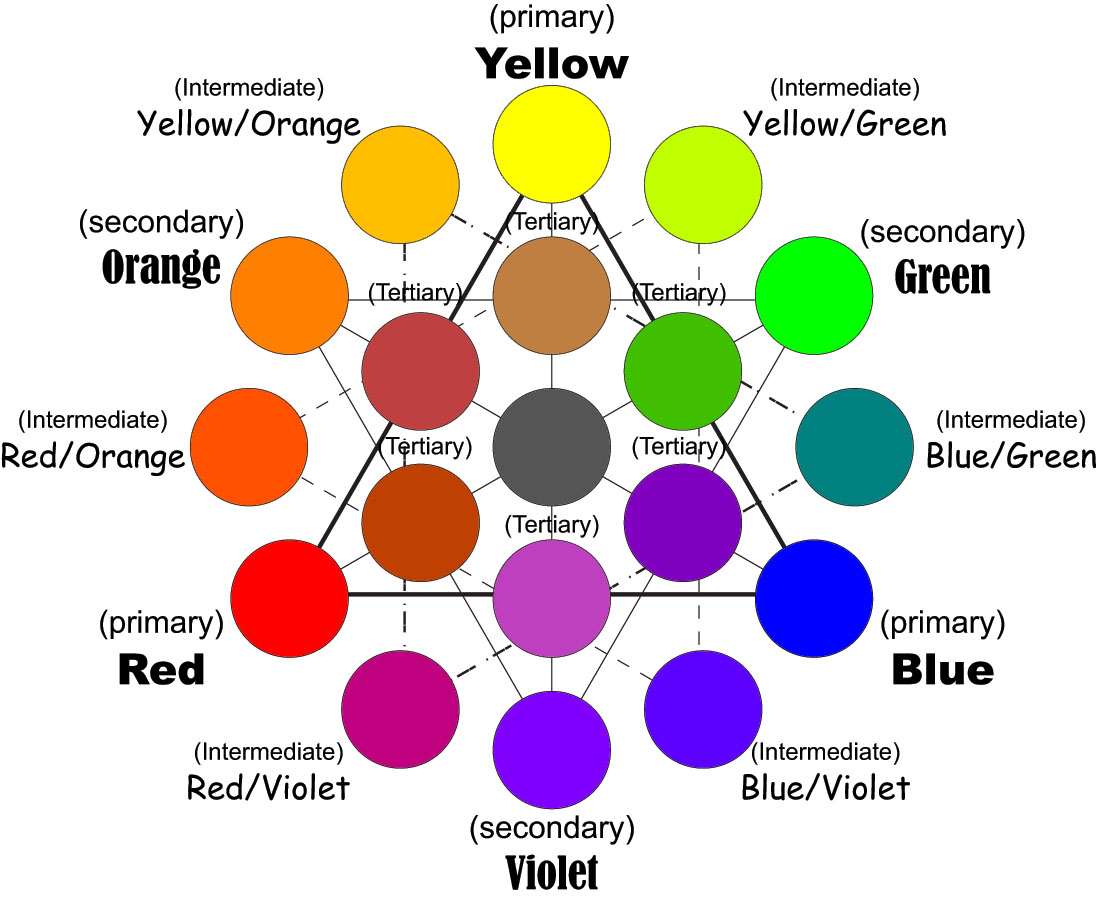 Similiar Mood Necklace Color Meanings List Keywords